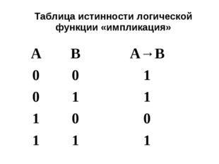 Таблица истинности логической функции «импликация» АВА→В 001 011 100