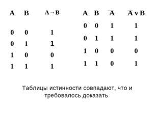 Таблицы истинности совпадают, что и требовалось доказать АВА→В 001 011