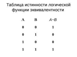 Таблица истинности логической функции эквивалентности АВА~В 001 010 10