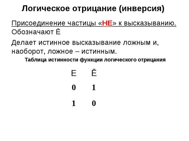 Логическое отрицание (инверсия) Присоединение частицы «НЕ» к высказыванию. Об...
