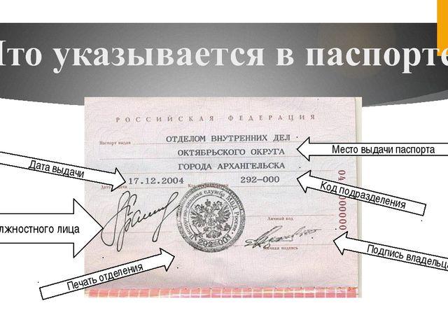 Печать отделения Подпись должностного лица Место выдачи паспорта Дата выдачи...