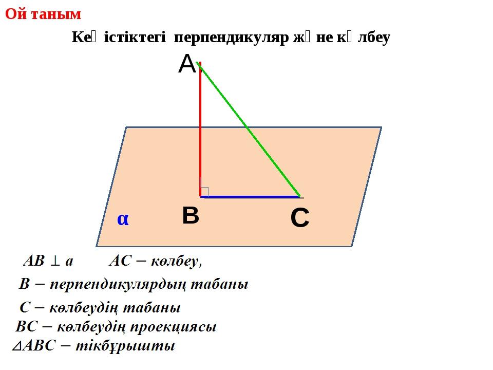 A. B C α Кеңістіктегі перпендикуляр және көлбеу Ой таным