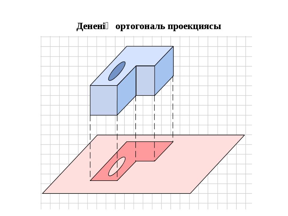 Дененің ортогональ проекциясы