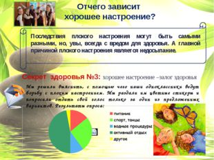 Зачем нужно правильно питаться? Отчего зависит хорошее настроение? Последстви