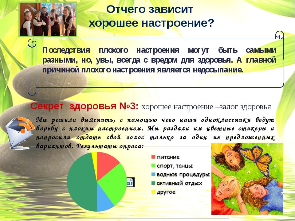 Зачем нужно правильно питаться? Отчего зависит хорошее настроение? Последстви...