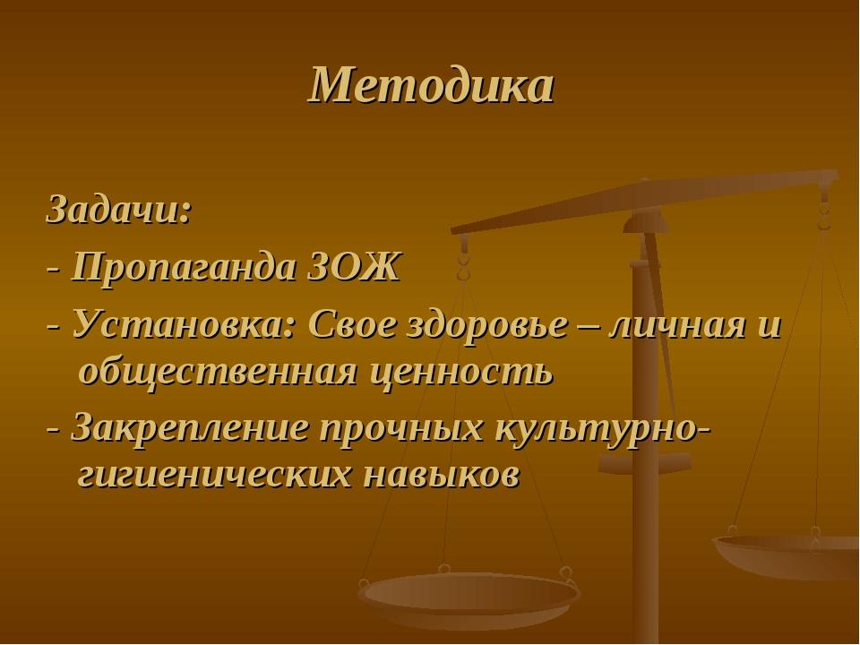 Методика Задачи: - Пропаганда ЗОЖ - Установка: Свое здоровье – личная и общес...
