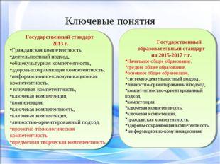 Ключевые понятия Государственный образовательный стандарт на 2015-2017 г.г. Н