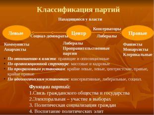 Классификация партий Центр Левые Правые Находящиеся у власти Коммунисты Анарх