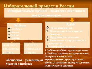 Избирательный процесс в России Избирательный процесс – комплекс действий в пр
