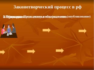 Законотворческий процесс в рф