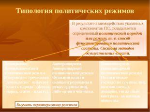 Типология политических режимов В результате взаимодействия указанных компонен