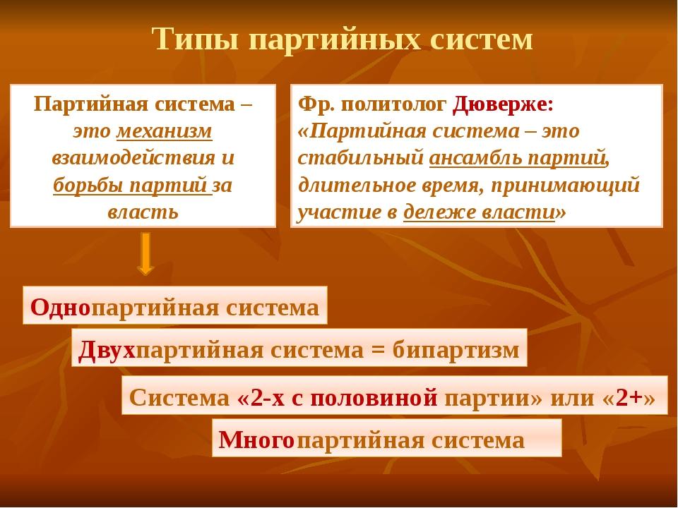 Типы партийных систем Партийная система – это механизм взаимодействия и борьб...