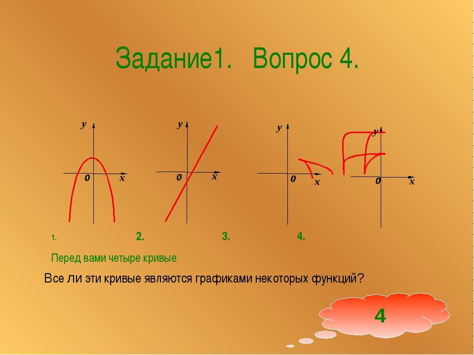 Задание1. Вопрос 4. Все ли эти кривые являются графиками некоторых функций? 2...