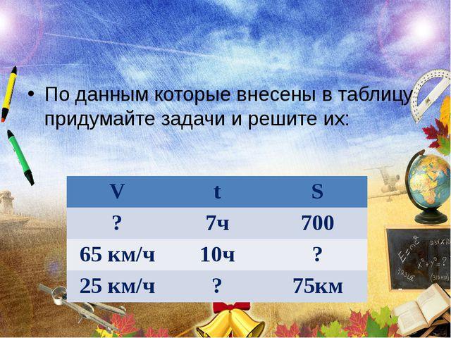 По данным которые внесены в таблицу придумайте задачи и решите их: V t S ? 7...