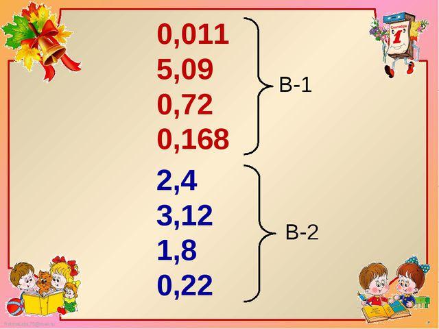 0,011 5,09 0,72 0,168 2,4 3,12 1,8 0,22 В-1 В-2 FokinaLida.75@mail.ru