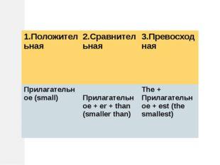 1.Положительная 2.Сравнительная 3.Превосходная Прилагательное(small) Прилагат