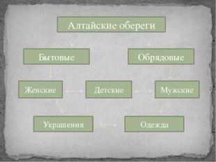 Алтайские обереги Бытовые Обрядовые Женские Детские Мужские Украшения Од