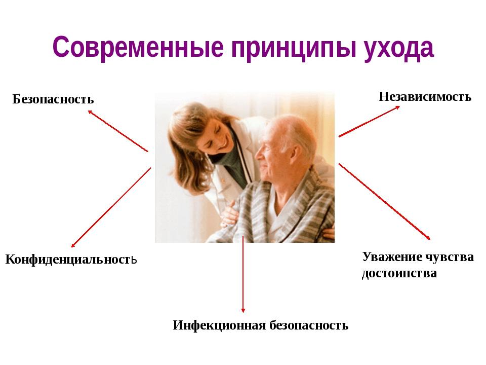 Инфекционная безопасность при уходе за больными