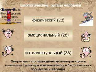 Биологические ритмы человека физический (23) эмоциональный (28) интеллектуаль