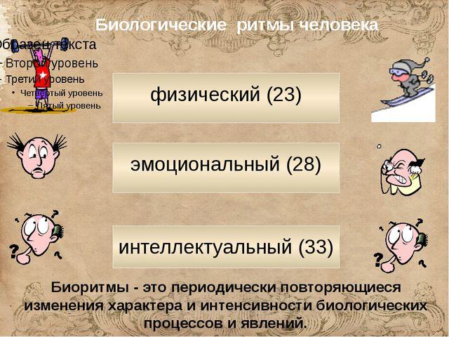 Биологические ритмы человека физический (23) эмоциональный (28) интеллектуаль...