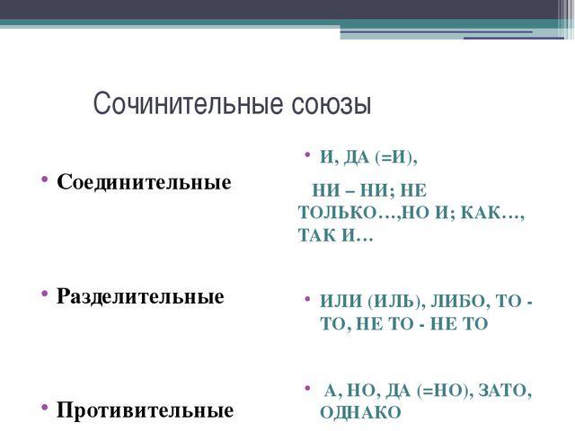 Сочинительные союзы Соединительные Разделительные Противительные И, ДА (=И),...