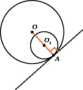 Касательные, касающиеся окружности рис. 11