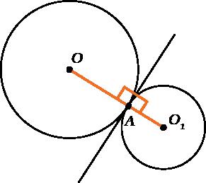 Если две окружности касаются, то точка касания лежит на прямой, соединяющей центры
