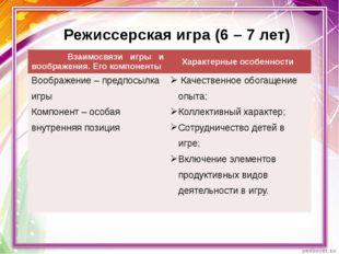 Режиссерская игра (6 – 7 лет) Взаимосвязи игры и воображения.Его компоненты Х