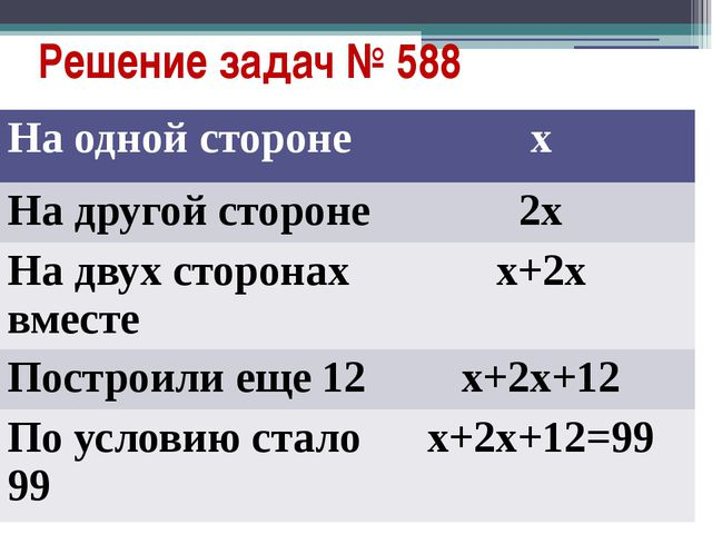 Решение задач № 588 Наодной стороне х На другой стороне 2х На двух сторонах в...