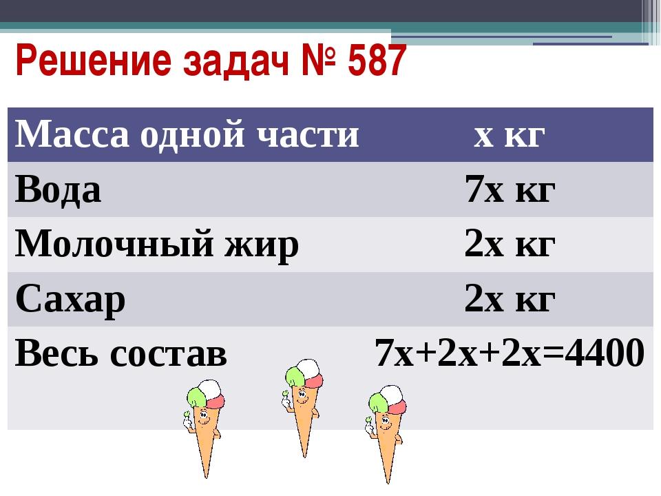 Решение задач № 587 Масса одной части хкг Вода 7х кг Молочныйжир 2х кг Сахар...