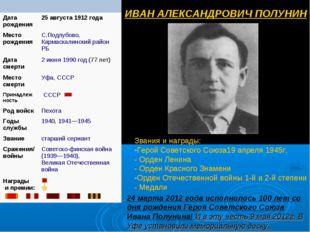 ИВАН АЛЕКСАНДРОВИЧ ПОЛУНИН Звания и награды: Герой Советского Союза19 апреля
