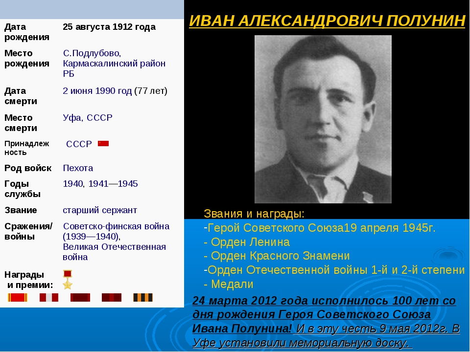 ИВАН АЛЕКСАНДРОВИЧ ПОЛУНИН Звания и награды: Герой Советского Союза19 апреля...
