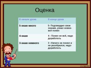 Оценка В начале урока В конце урока 5-знаю много 5- Подтвердил свои знания, у
