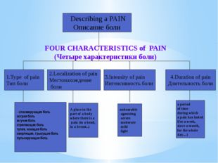 1.Type of pain Тип боли 3.Intensity of pain Интенсивность боли 2.Localization