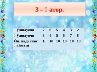 3 – қатор. Қўшилувчи 7 6 5 4 3 2 Қўшилувчи 3 4 5 6 7 8 Йиғиндининг қиймати 10