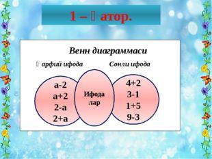 1 – қатор. Венн диаграммаси Ҳарфий ифода Сонли ифода а-2 а+2 2-а 2+а 4+2 3-1