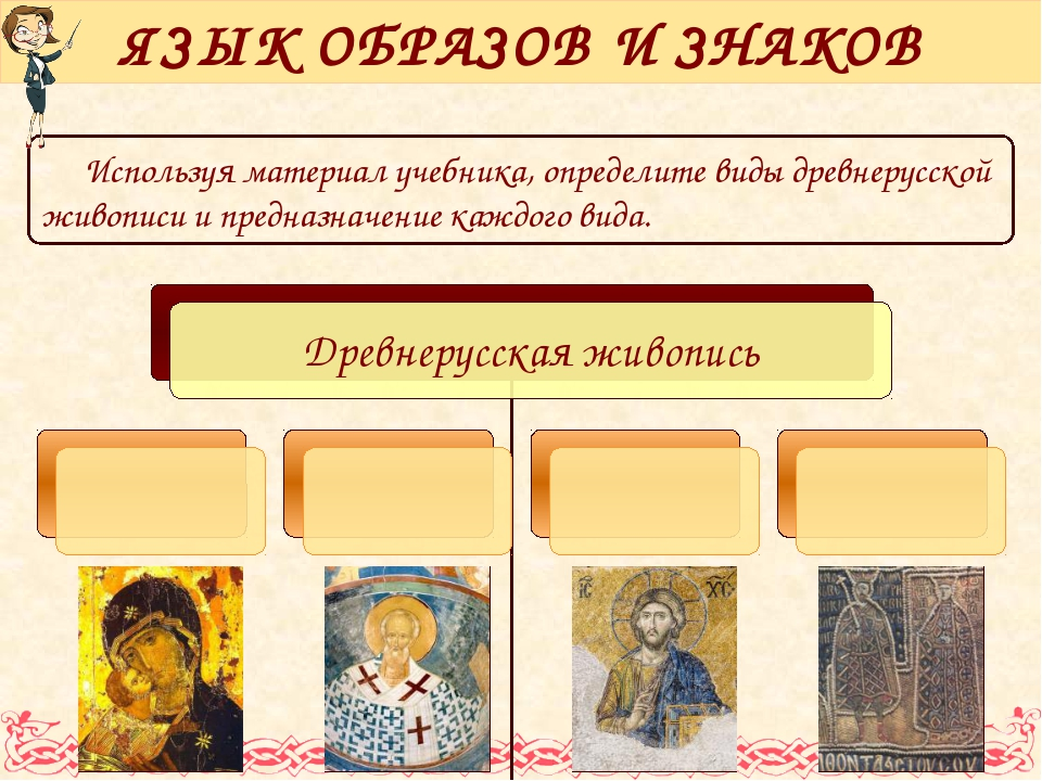 Используя материал учебника, определите виды древнерусской живописи и предназ...