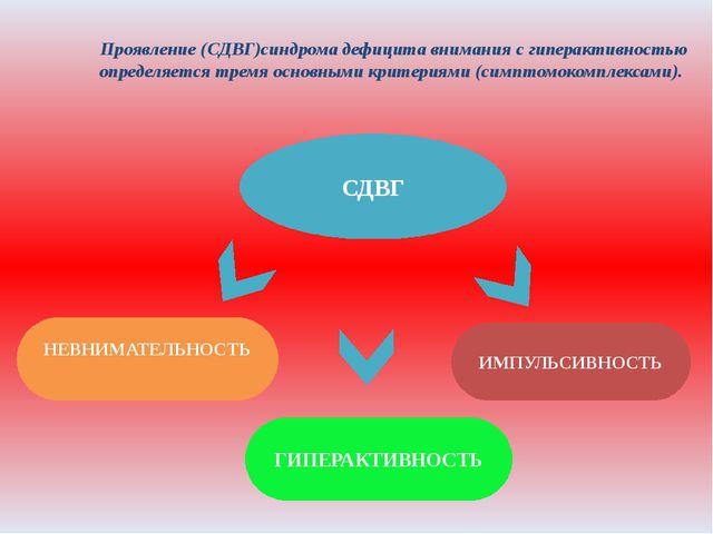 Проявление (СДВГ)синдрома дефицита внимания с гиперактивностью определяется т...