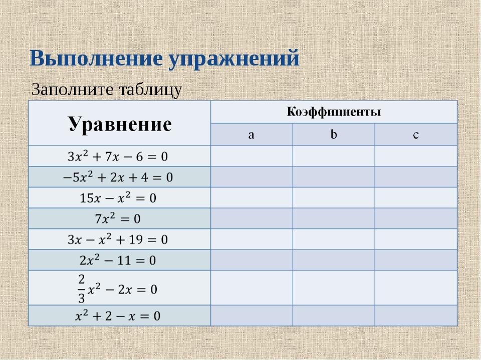 Выполнение упражнений Заполните таблицу