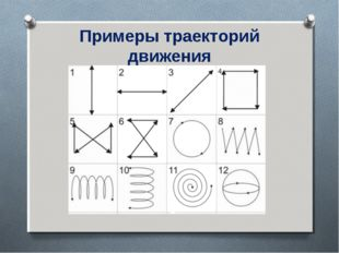 Примеры траекторий движения
