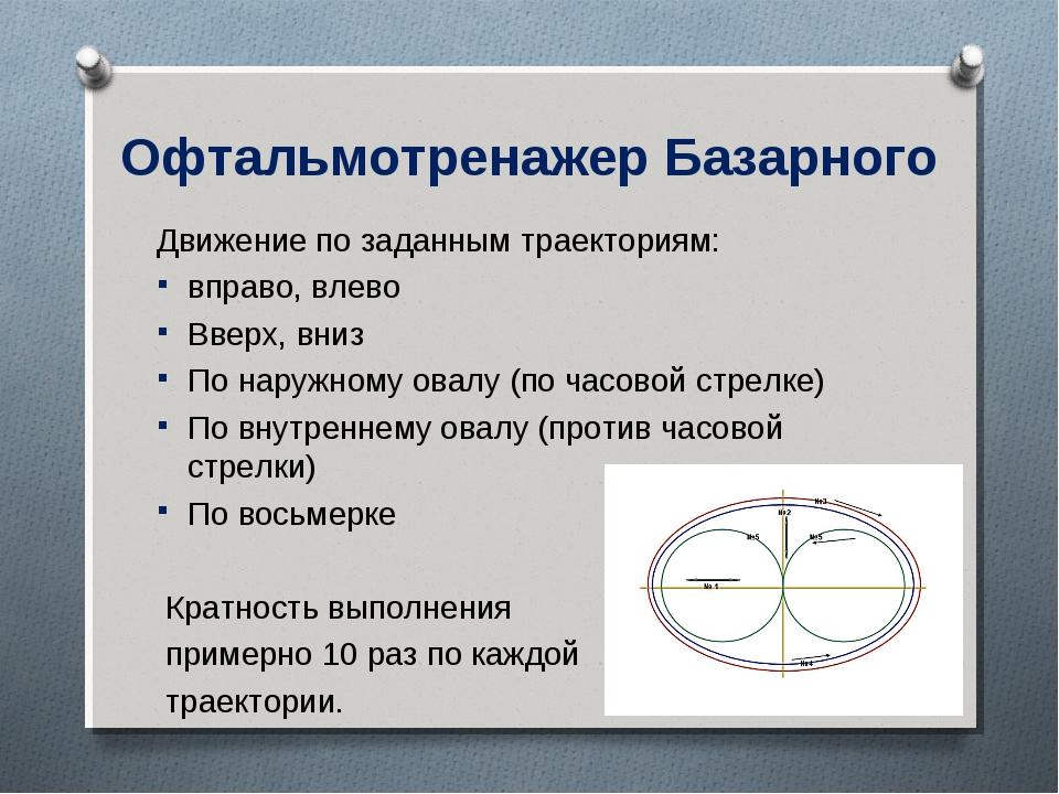 Офтальмотренажер Базарного Движение по заданным траекториям: вправо, влево Вв...
