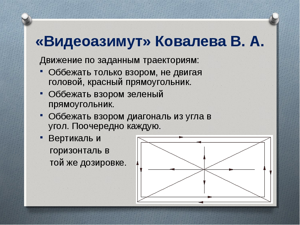 «Видеоазимут» Ковалева В. А. Движение по заданным траекториям: Оббежать тольк...