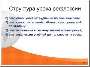 Структура урока рефлексии 6) этап обобщения затруднений во внешней речи; 7) э