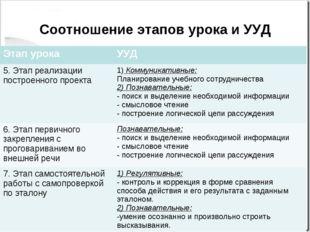 Соотношение этапов урока и УУД Этап урокаУУД 5. Этап реализации построенного