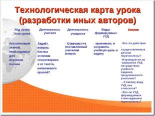 Технологическая карта урока (разработки иных авторов) Ход урока Этап урокаДе