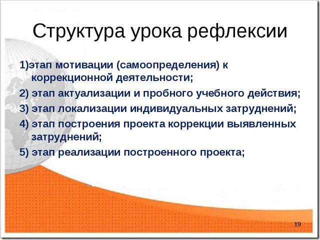 Структура урока рефлексии 1)этап мотивации (самоопределения) к коррекционной...