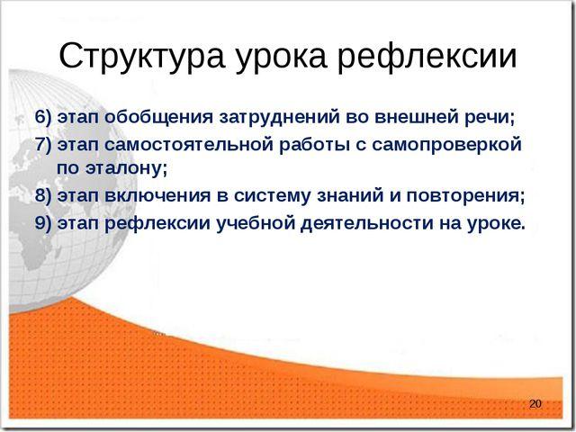 Структура урока рефлексии 6) этап обобщения затруднений во внешней речи; 7) э...