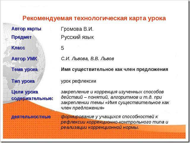 Рекомендуемая технологическая карта урока Автор картыГромова В.И. ПредметРу...