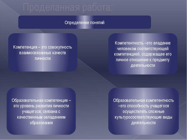 Проделанная работа: Определение понятий Компетенция – это совокупность взаимо...
