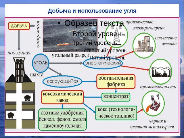 Добыча и использование угля